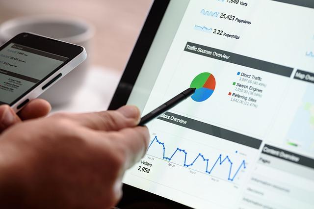 quanto investire in google adwords